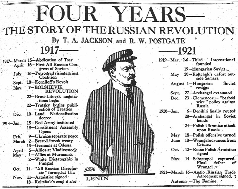 an analysis of the adoption of communist ideology in russia in 1917 Lenin and stalin's impacts on russia in bringing the communist dictatorship in russia from 1917 was his adoption of war communism to win the.